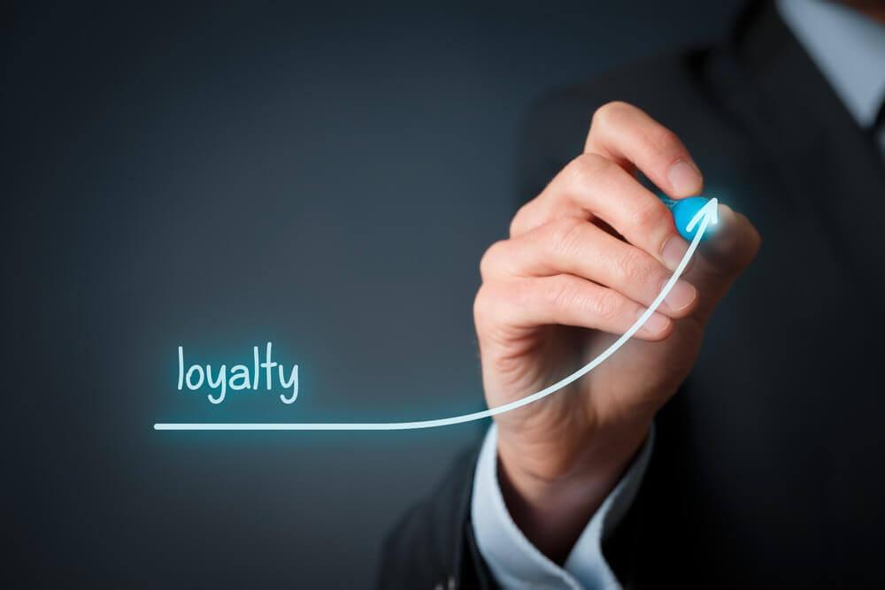 What Is B2B Loyalty?
